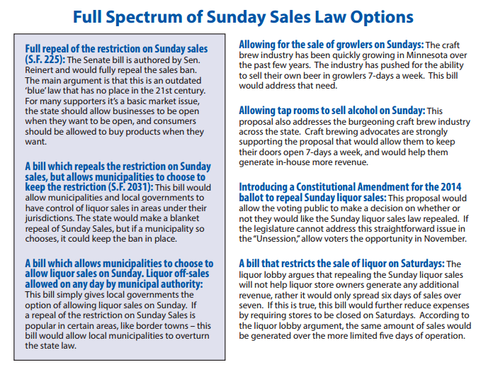 full spectrum of Sunday liquor prohibition repeal